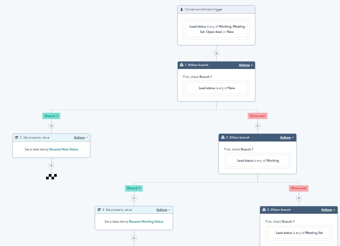 HubSpot Set Became Status Workflow