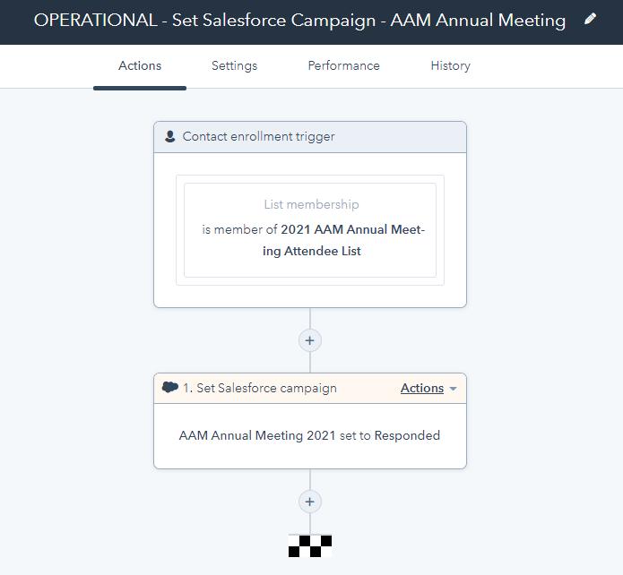 HubSpot Workflow to Salesforce Campaign